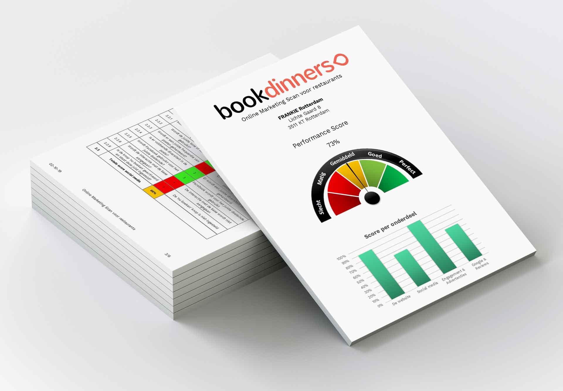 Audit Online Marketing Scan voor restaurants BookDinners